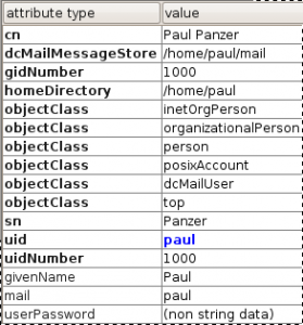 Adding necessary user attributes with JXplorer