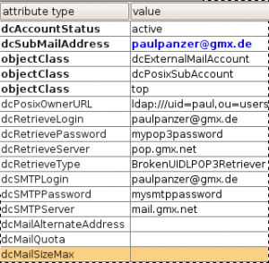 Adding an external mail account to the LDAP directory